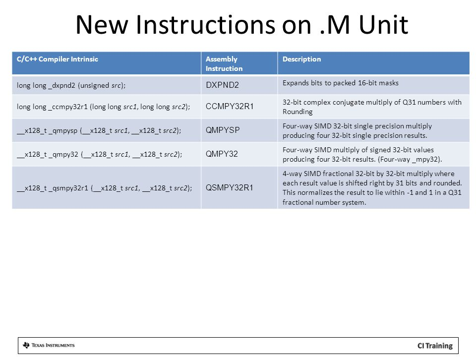New Instructions on .M Unit