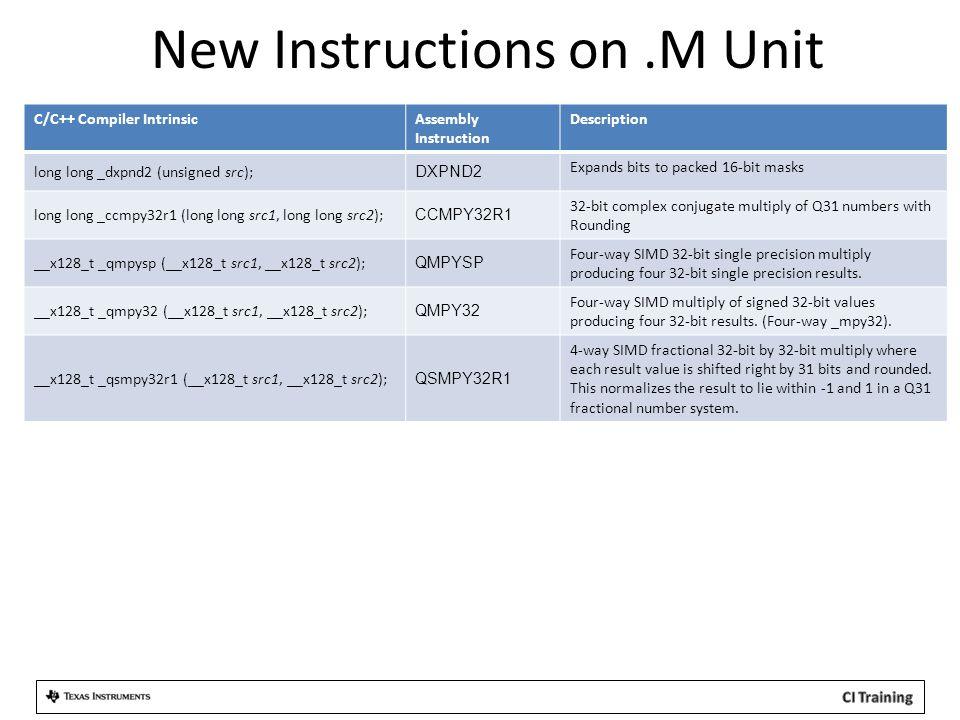 New Instructions on .M Unit
