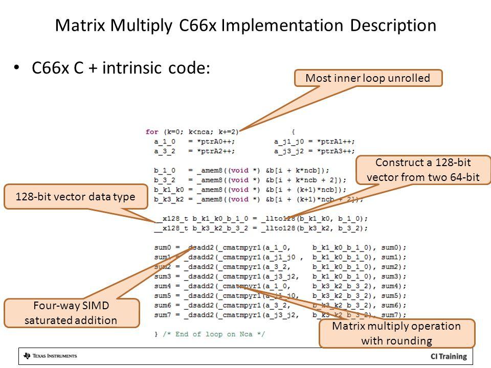 Matrix Multiply C66x Implementation Description