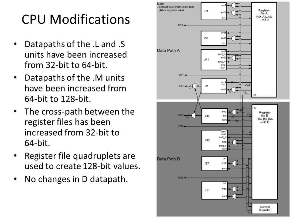 CPU Modifications Datapaths of the .L and .S units have been increased from 32-bit to 64-bit.