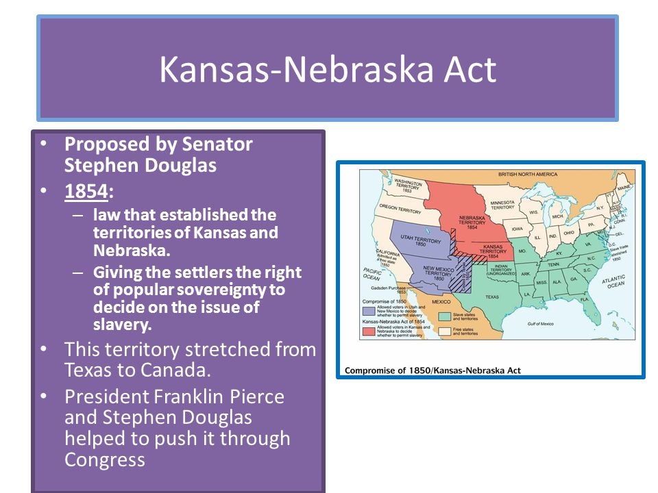 Kansas-Nebraska Act Proposed by Senator Stephen Douglas 1854: