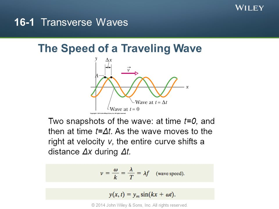 The Speed of a Traveling Wave