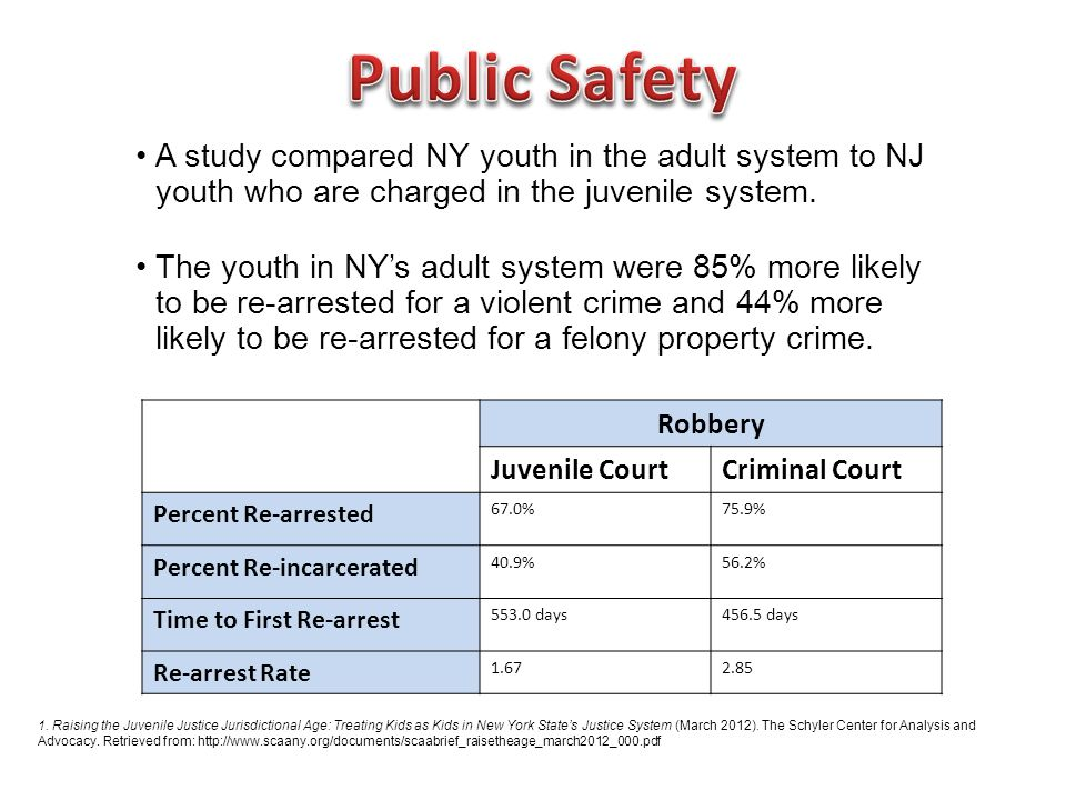 Public Safety A study compared NY youth in the adult system to NJ youth who are charged in the juvenile system.