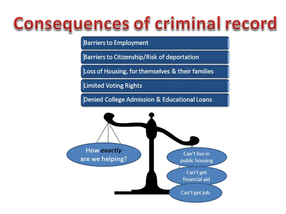 Consequences of criminal record