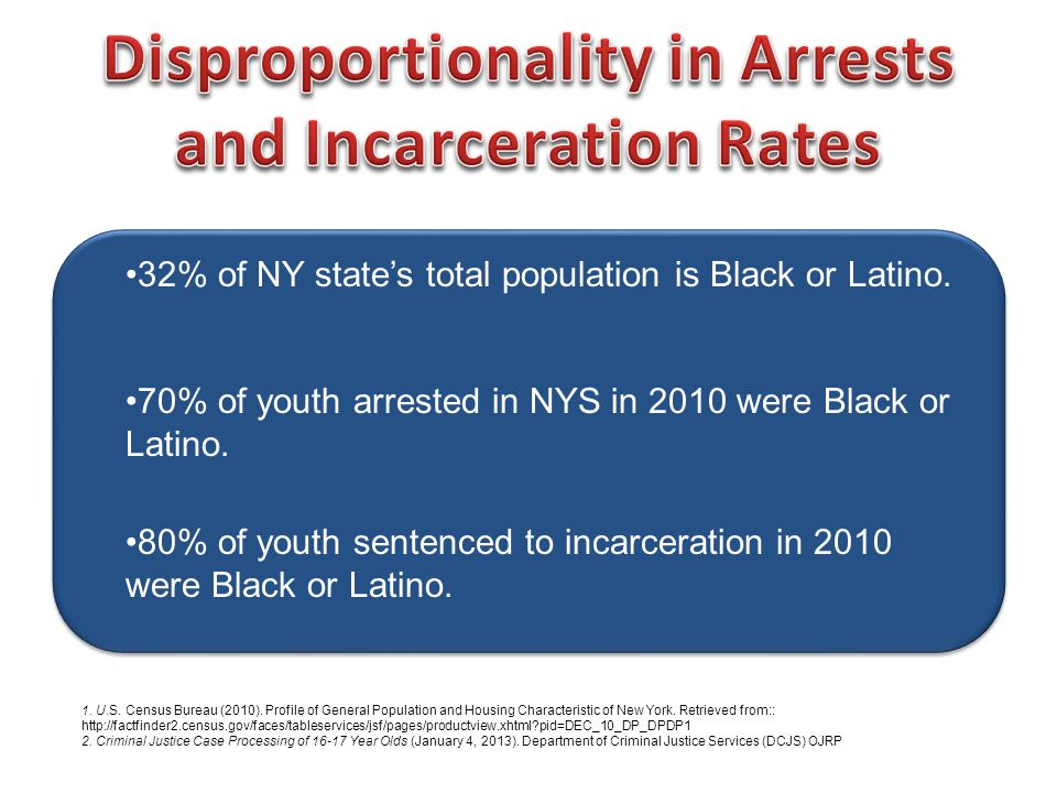 Disproportionality in Arrests and Incarceration Rates