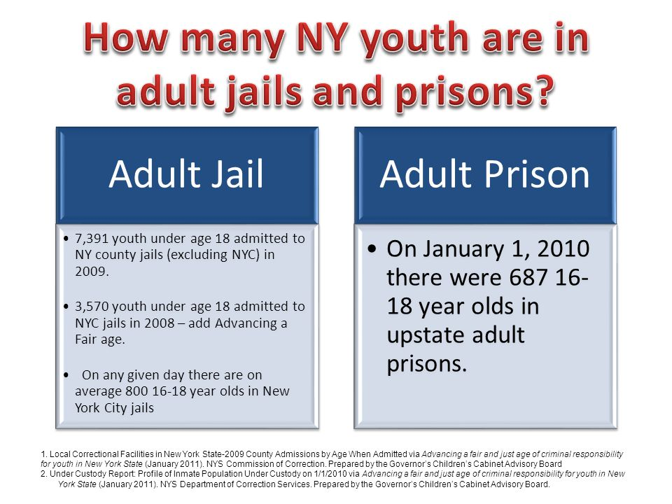 How many NY youth are in adult jails and prisons