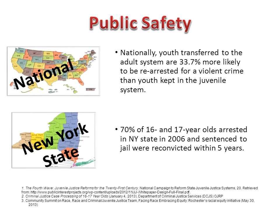 Public Safety National New York State