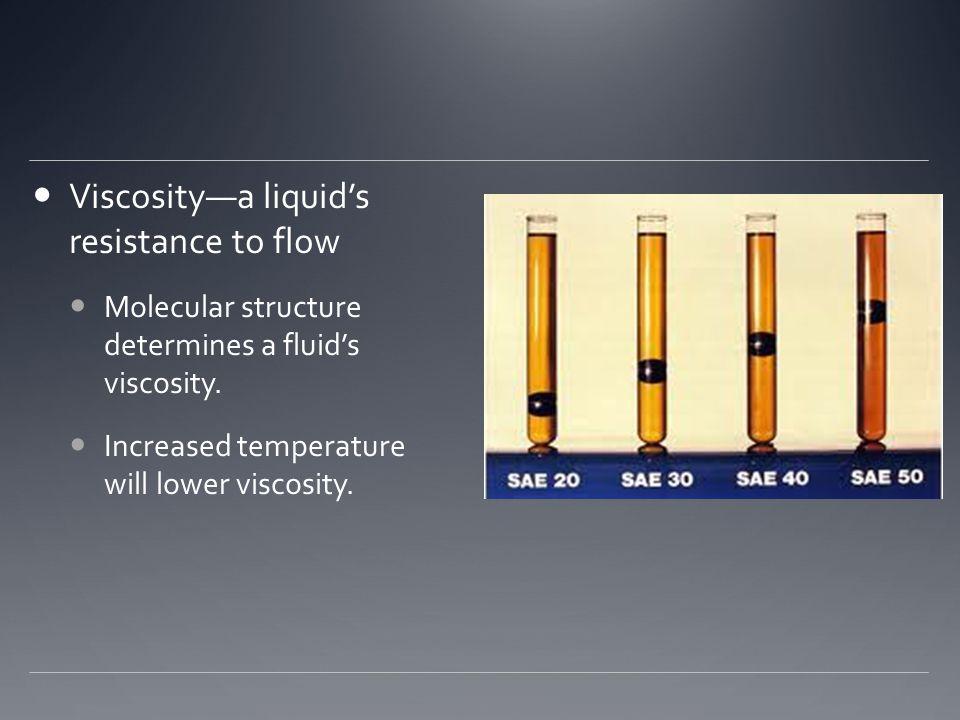 Viscosity—a liquid's resistance to flow