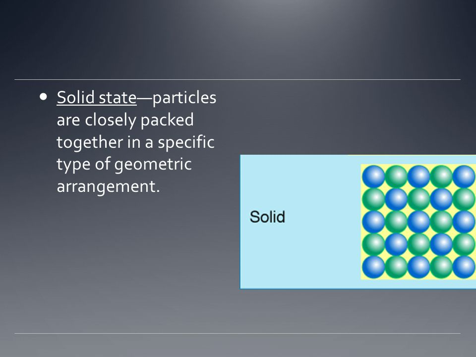 Solid state—particles are closely packed together in a specific type of geometric arrangement.
