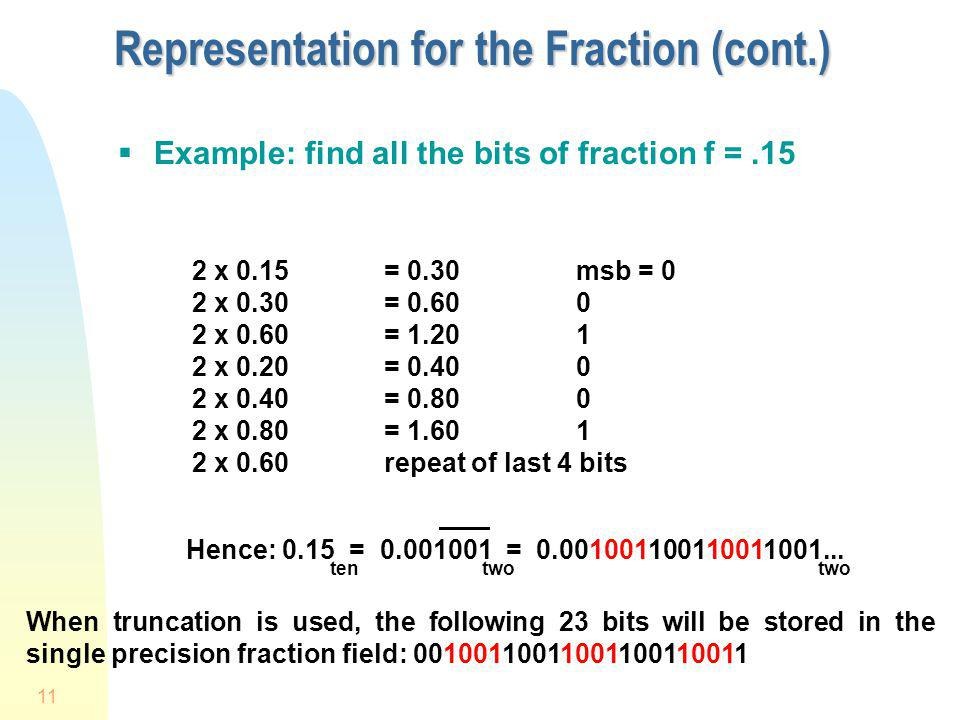 Representation for the Fraction (cont.)