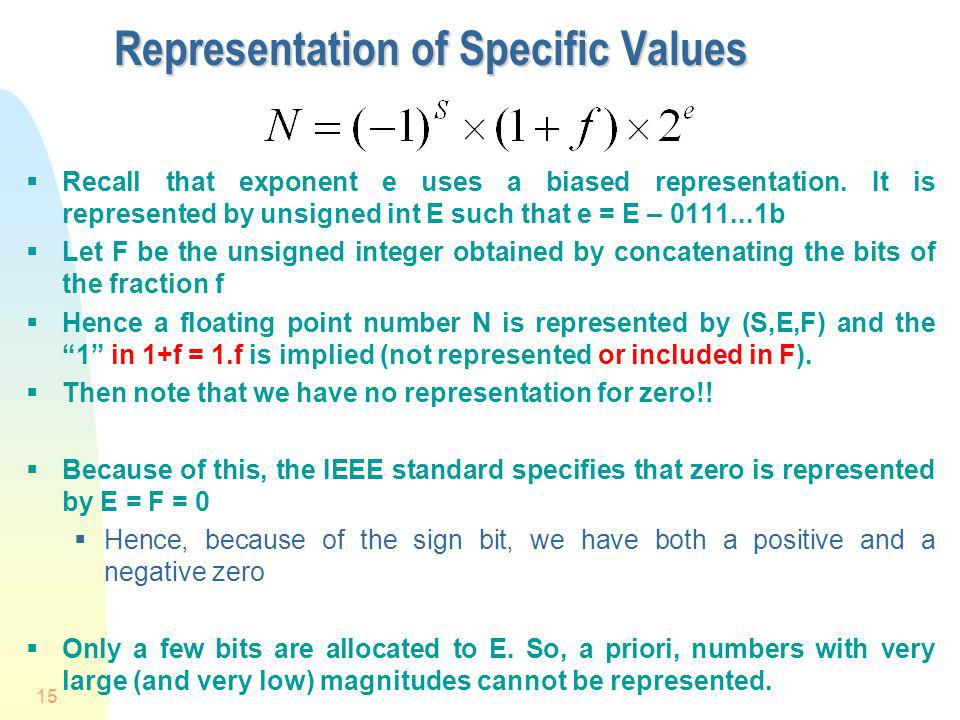 Representation of Specific Values