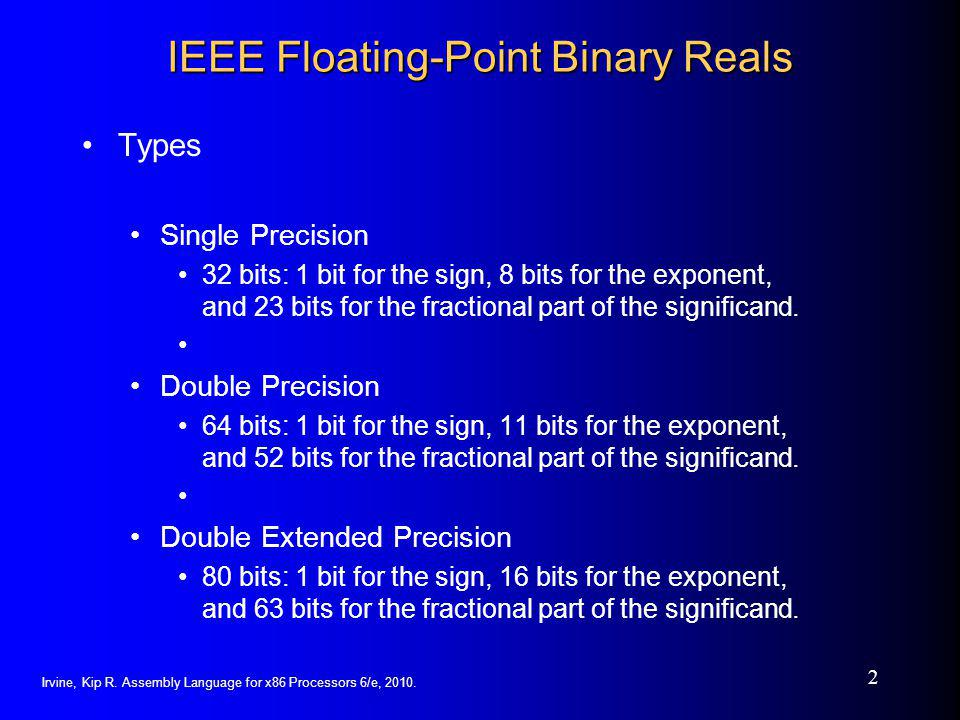 IEEE Floating-Point Binary Reals