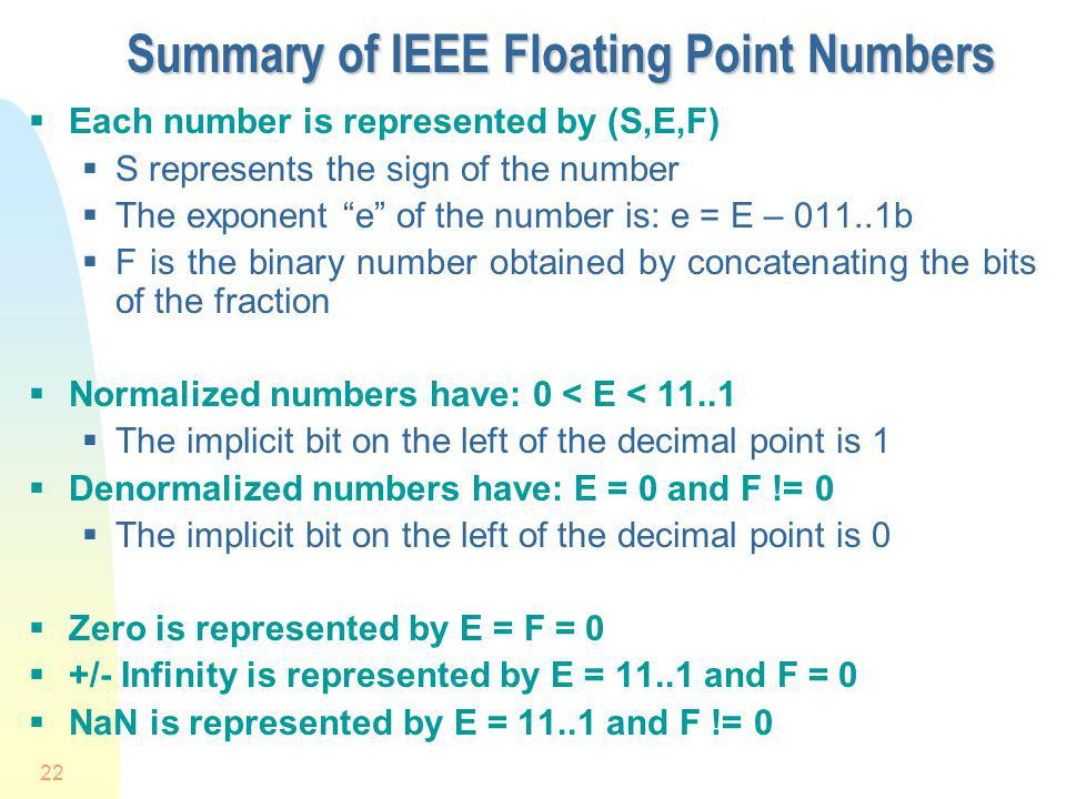 Summary of IEEE Floating Point Numbers