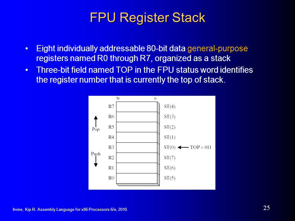 FPU Register Stack Eight individually addressable 80-bit data general-purpose registers named R0 through R7, organized as a stack.