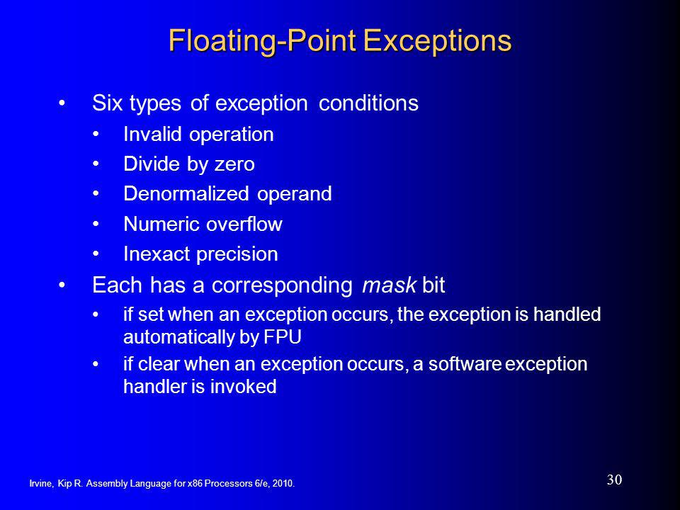 Floating-Point Exceptions