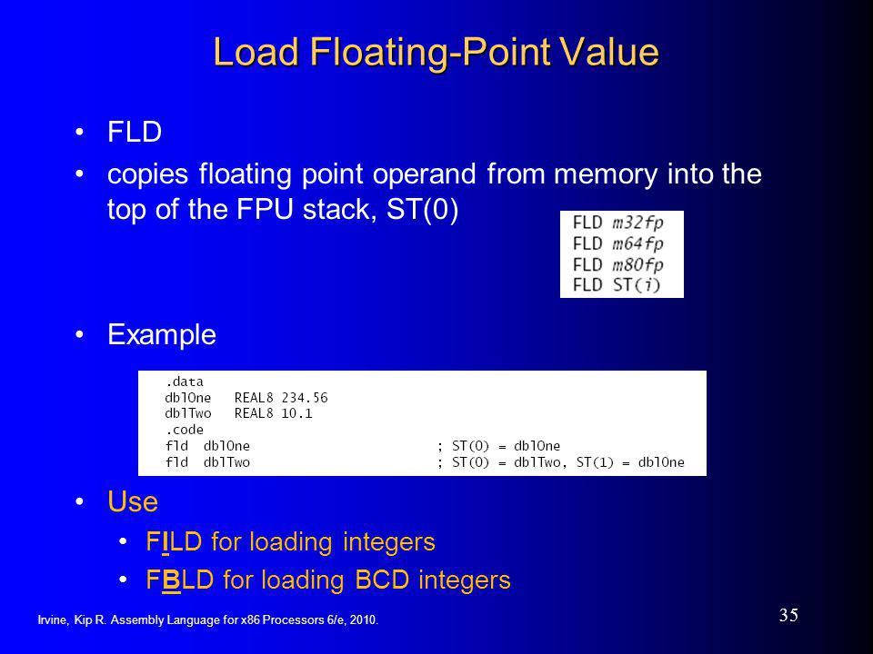 Load Floating-Point Value