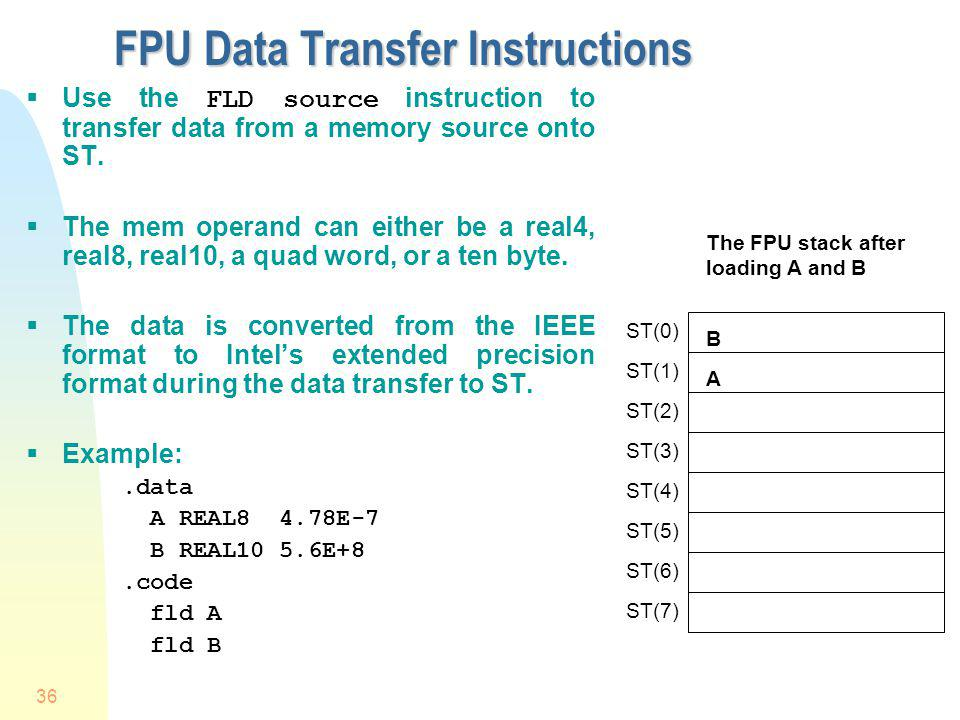 FPU Data Transfer Instructions