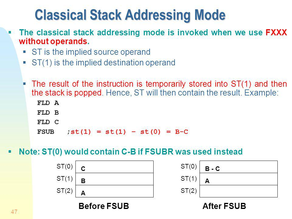 Classical Stack Addressing Mode
