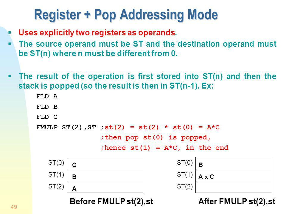 Register + Pop Addressing Mode