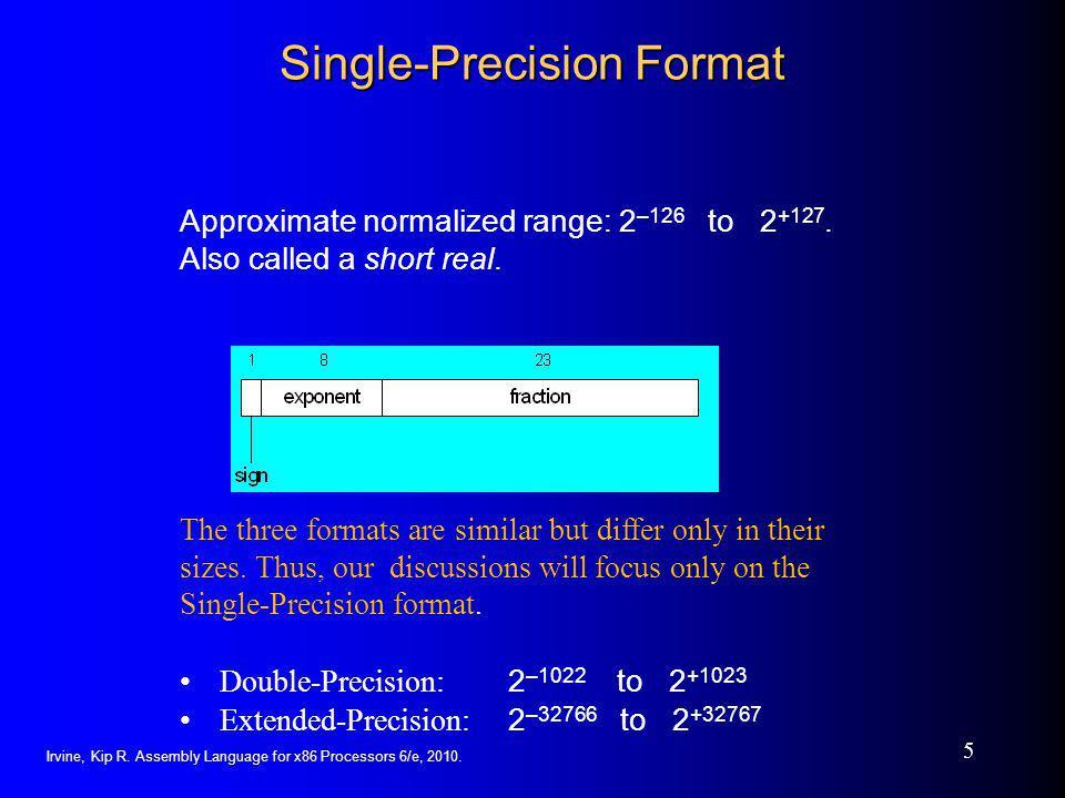 Single-Precision Format