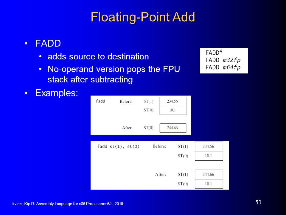 Floating-Point Add FADD Examples: adds source to destination