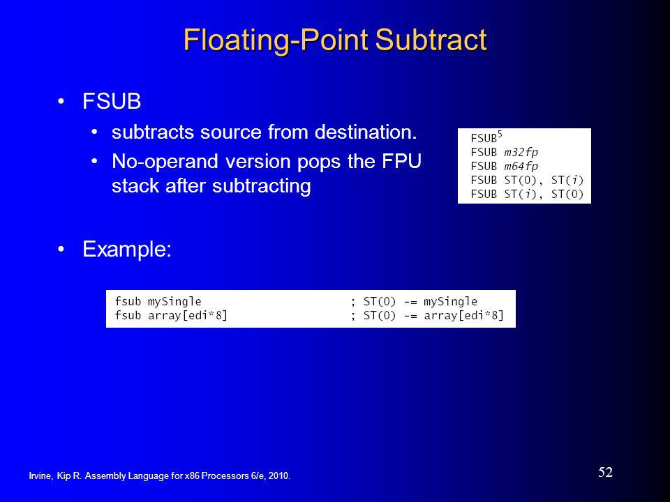 Floating-Point Subtract