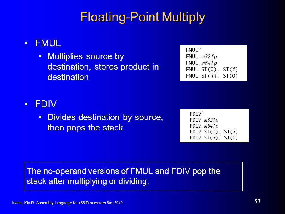 Floating-Point Multiply