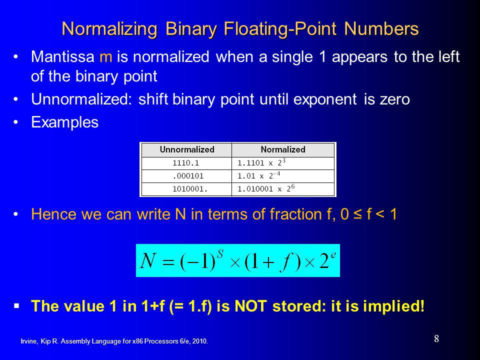 Normalizing Binary Floating-Point Numbers
