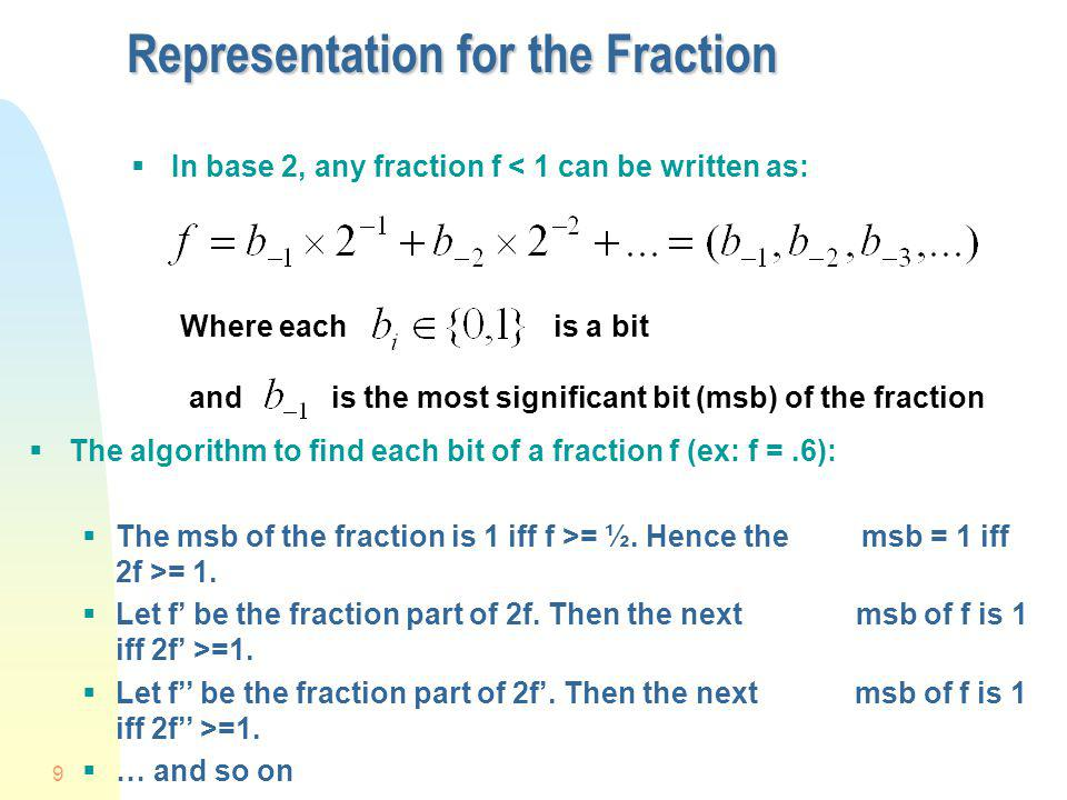 Representation for the Fraction