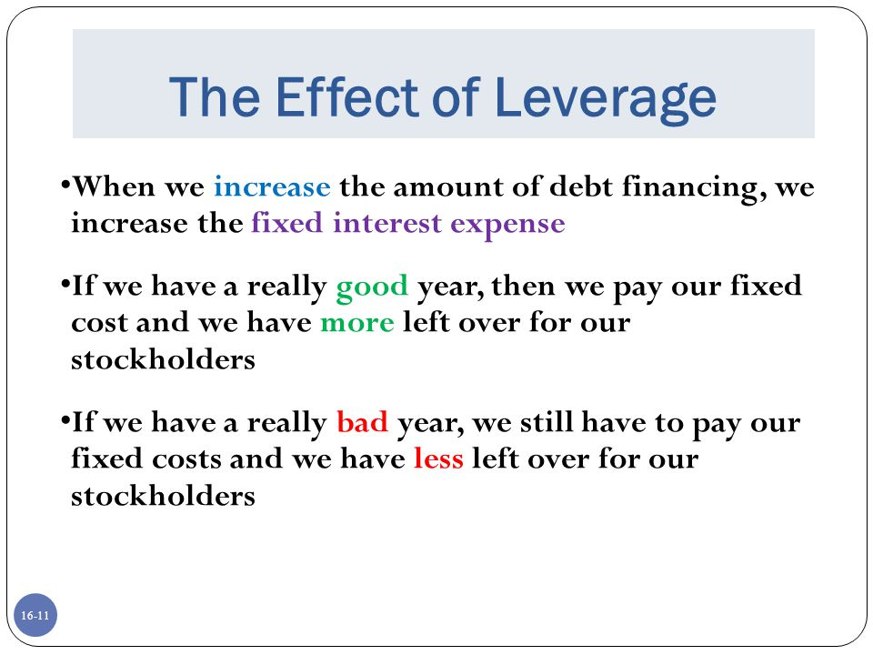The Effect of Leverage When we increase the amount of debt financing, we increase the fixed interest expense.