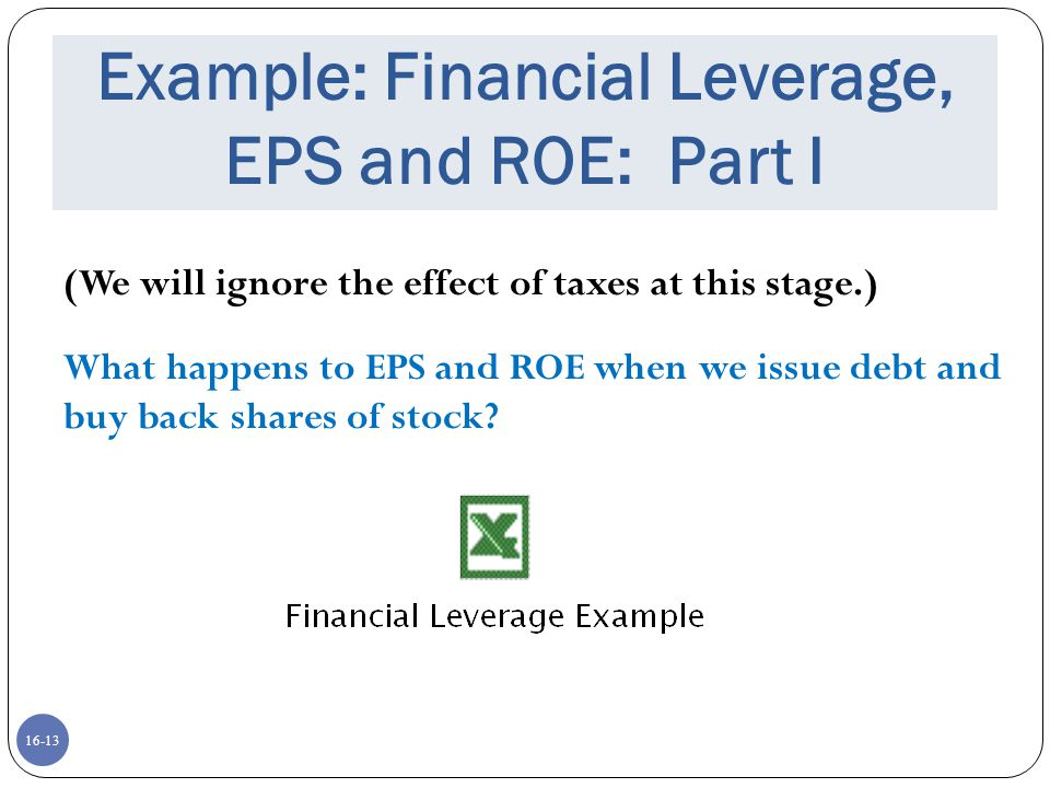Example: Financial Leverage, EPS and ROE: Part I
