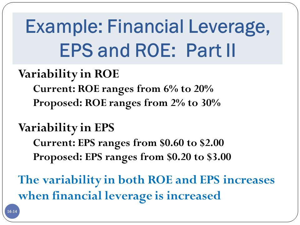 Example: Financial Leverage, EPS and ROE: Part II