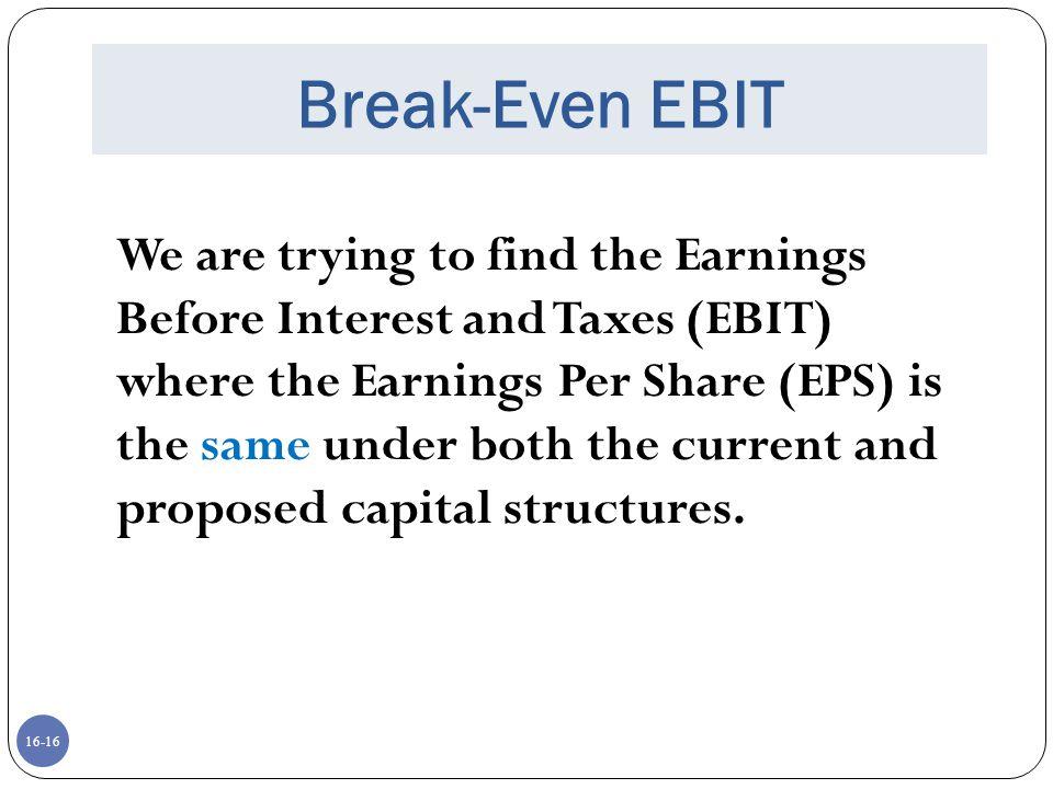 Break-Even EBIT