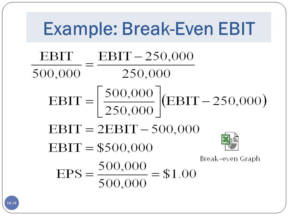 Example: Break-Even EBIT