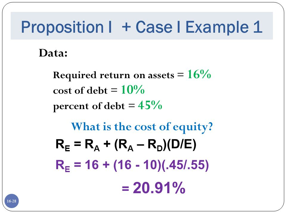 Proposition I + Case I Example 1