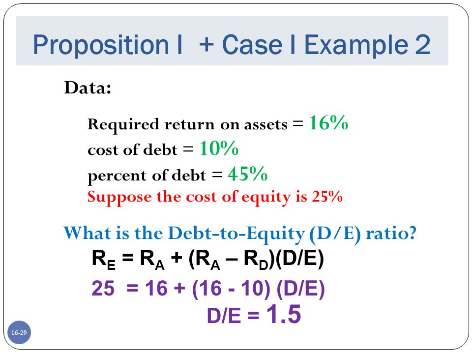 Proposition I + Case I Example 2