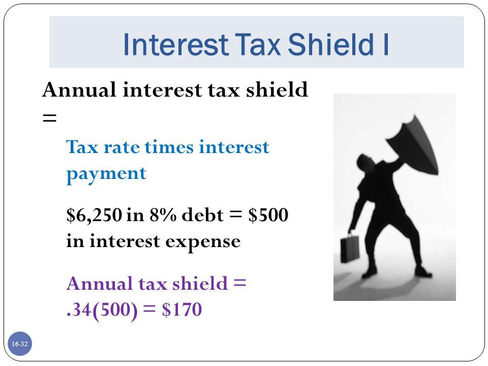 Interest Tax Shield I Annual interest tax shield =