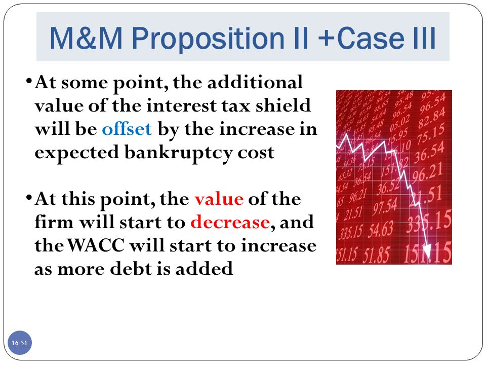 M&M Proposition II +Case III