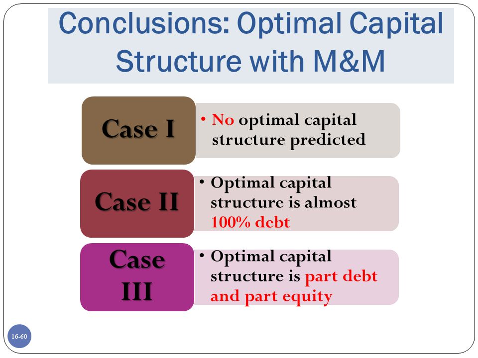 Conclusions: Optimal Capital Structure with M&M