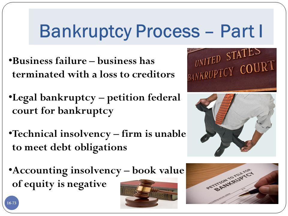 Bankruptcy Process – Part I