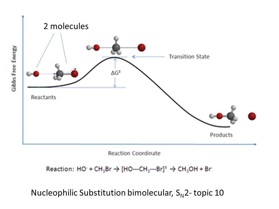 2 molecules Nucleophilic Substitution bimolecular, SN2- topic 10