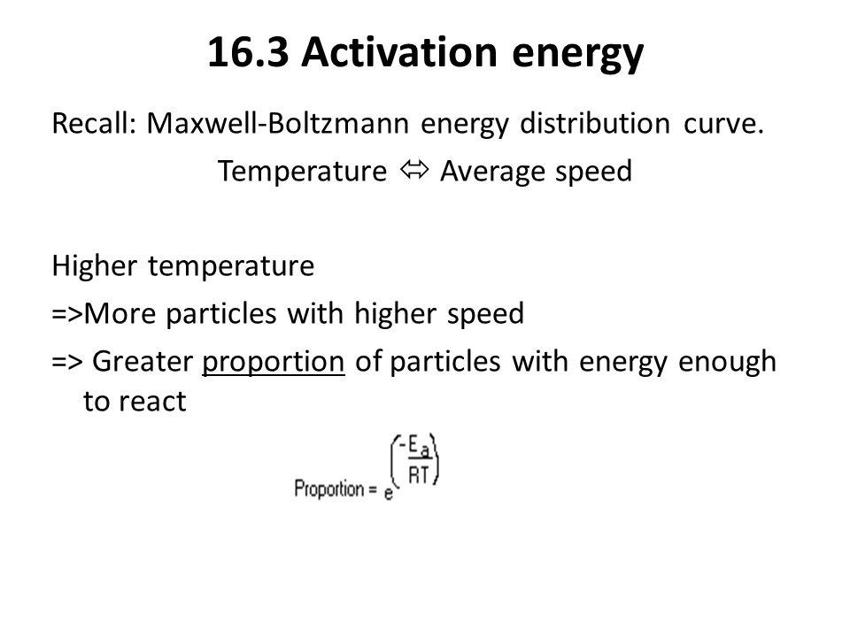 Temperature  Average speed