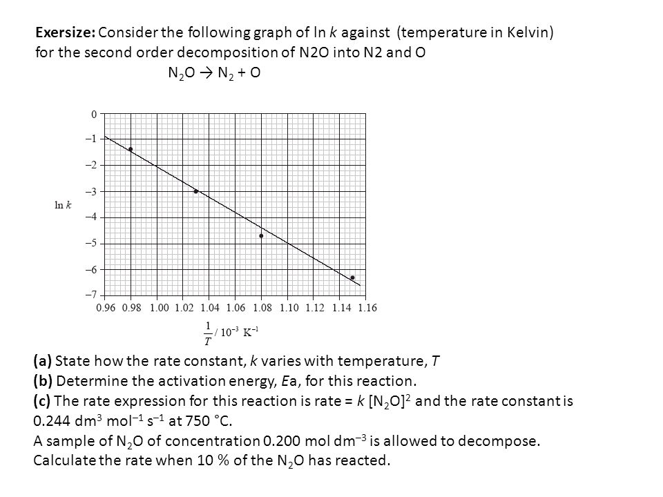 Exersize: Consider the following graph of ln k against (temperature in Kelvin)