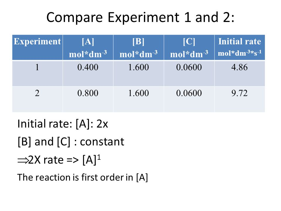 Compare Experiment 1 and 2:
