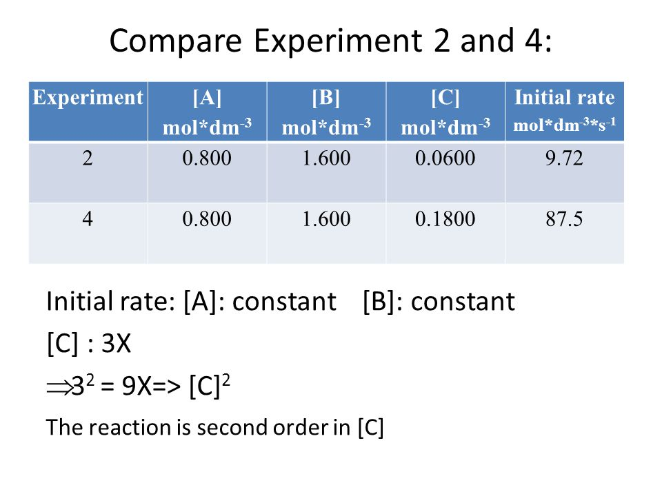 Compare Experiment 2 and 4: