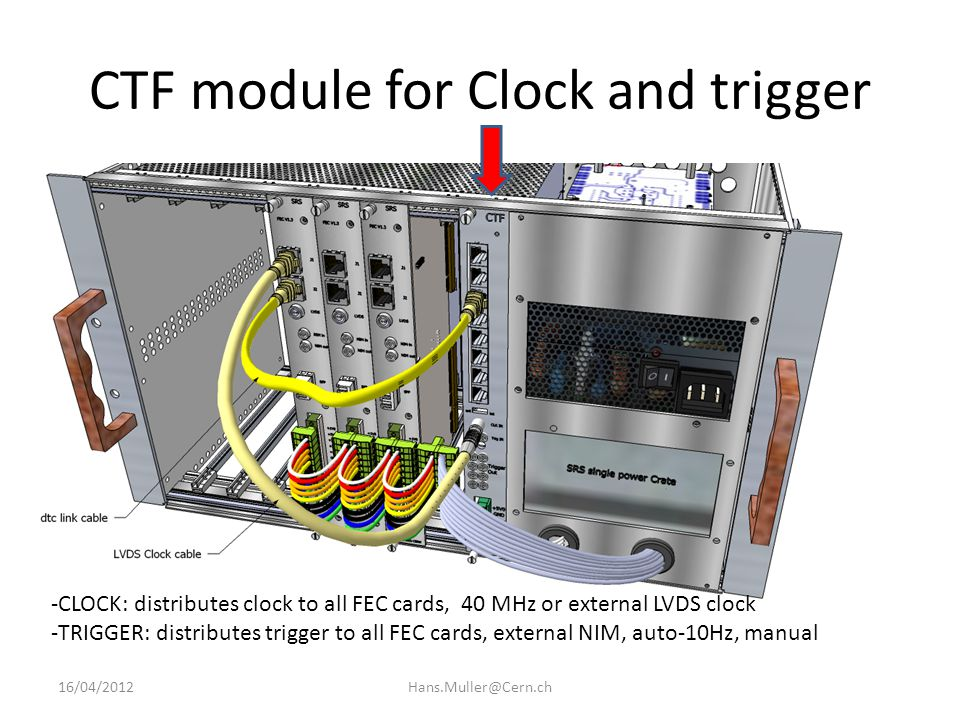 CTF module for Clock and trigger