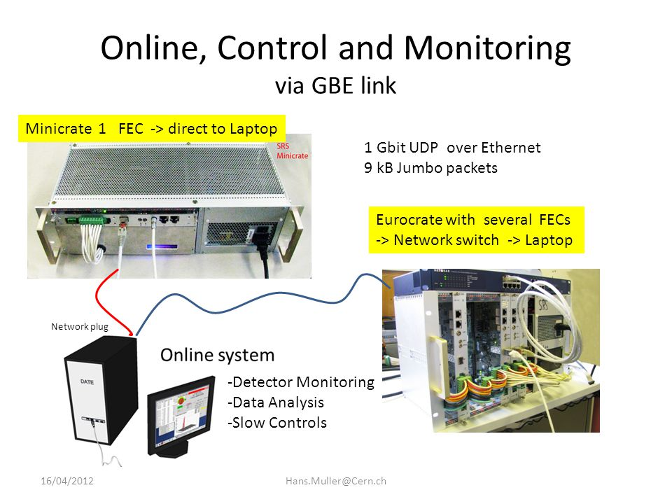 Online, Control and Monitoring via GBE link