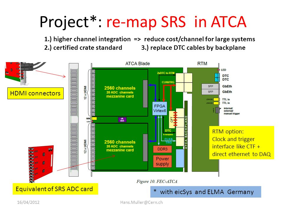 Project*: re-map SRS in ATCA
