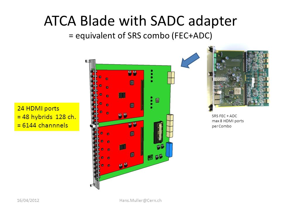 ATCA Blade with SADC adapter = equivalent of SRS combo (FEC+ADC)