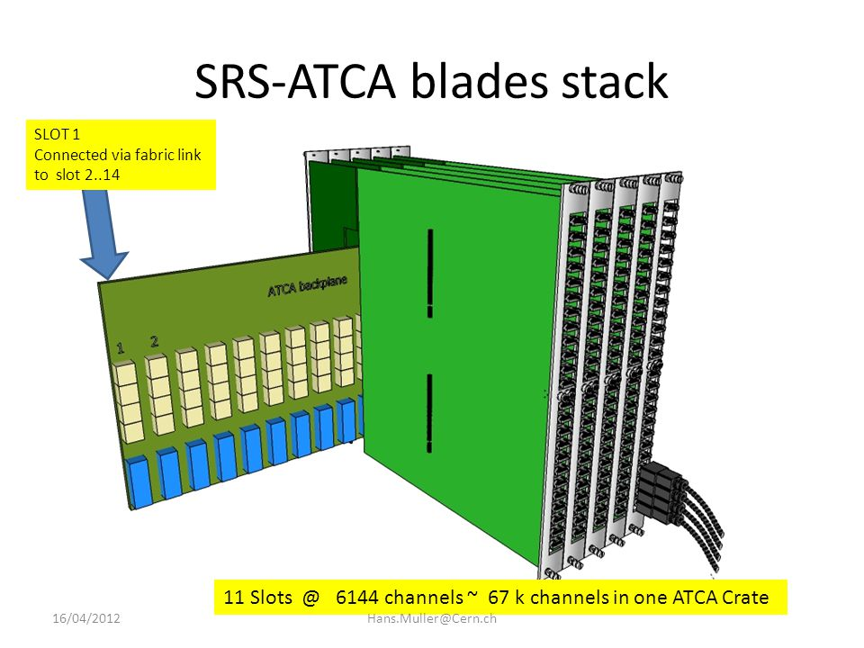SRS-ATCA blades stack SLOT 1. Connected via fabric link. to slot 2..14. 11 Slots @ 6144 channels ~ 67 k channels in one ATCA Crate.